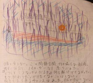 乗船時に書いた日記
